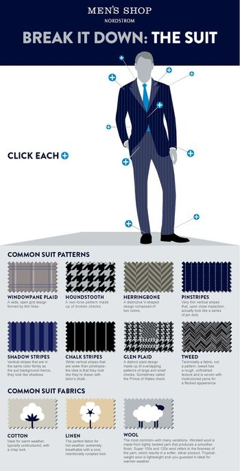 How to Buy a Suit | Nordstrom
