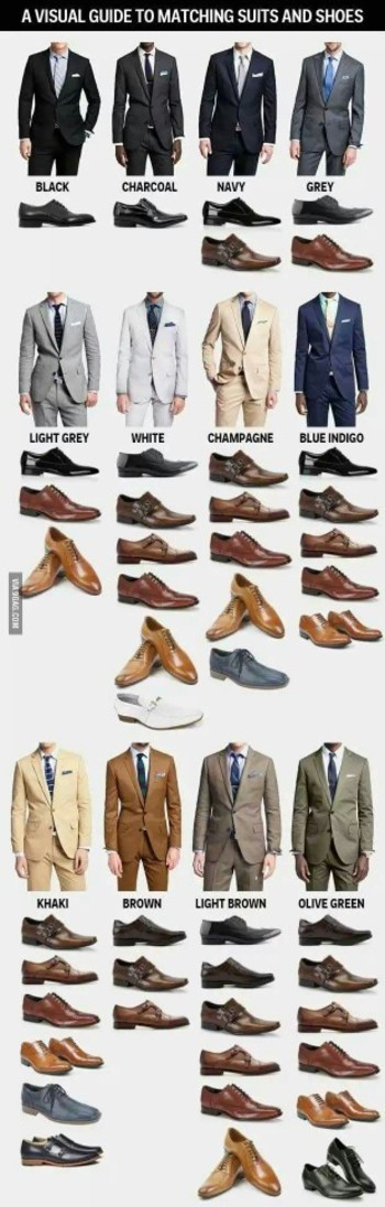 Great guide to match suits with shoes