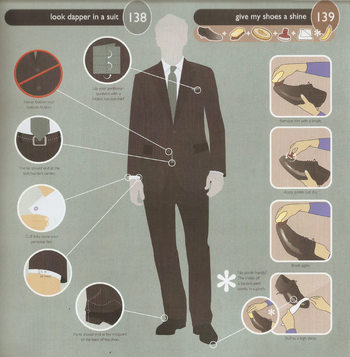 How To Look Dapper In A Suit And Give My Shoes A Shine