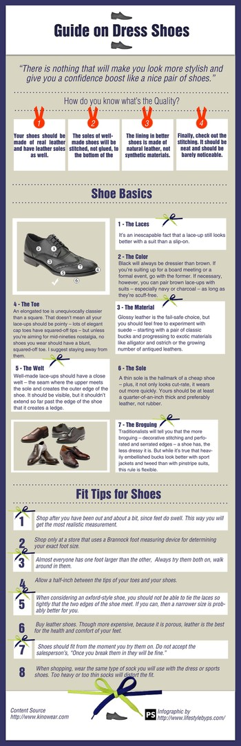 Dress Shoes Guide - Infographic