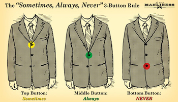 A two-button suit is what's in fashion and what looks best. For the suit to last longer, unbutton it
