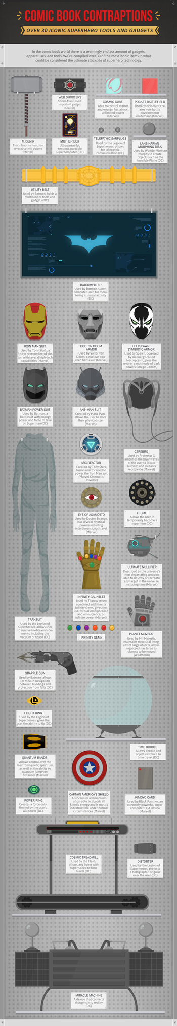 Watch The Evolution of Iron Man Armor, Plus 30 Iconic Comic Book Tools