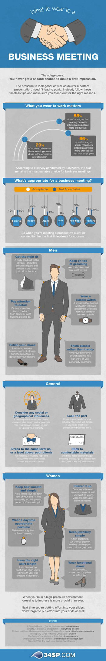 How to Dress for a Business Meeting.