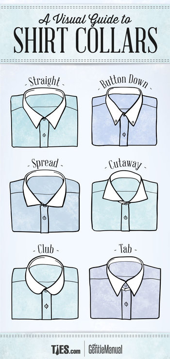 A Visual Guide To Shirt Collars #Infographics