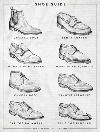 Tucker - Know Your Shoes