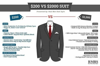The 5 differences between a $200 & a $2000 suit