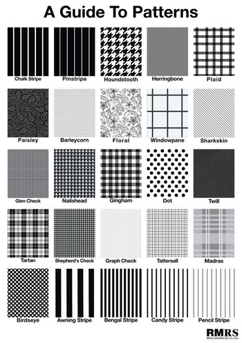 Guide To Suit & Shirt Patterns –