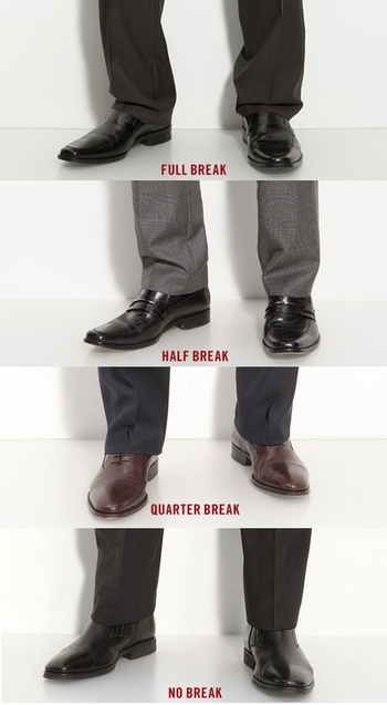Mens Fashion Tips | Learnist