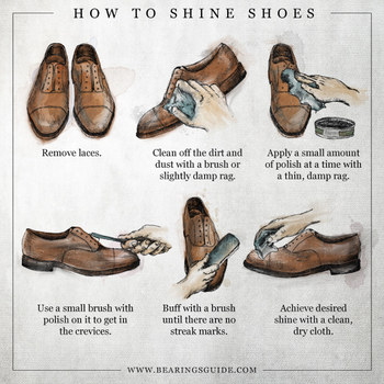 Russell Shaw, Atlanta Designer + Illustrator, How To Shine Shoes Infographic
