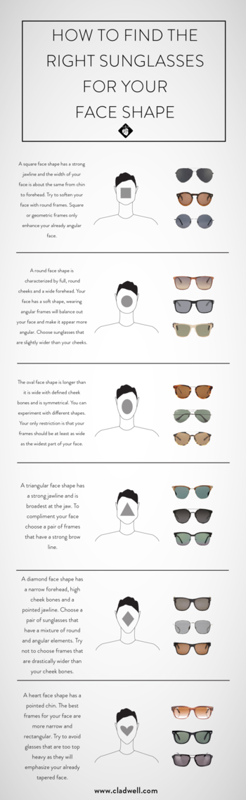 How To Find The Best Sunglasses For Your Face [Men]