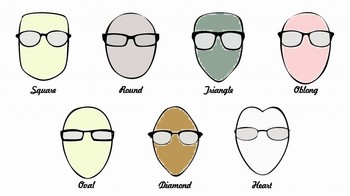 Tips on Choosing Spectacle Frames to Your Face Shape