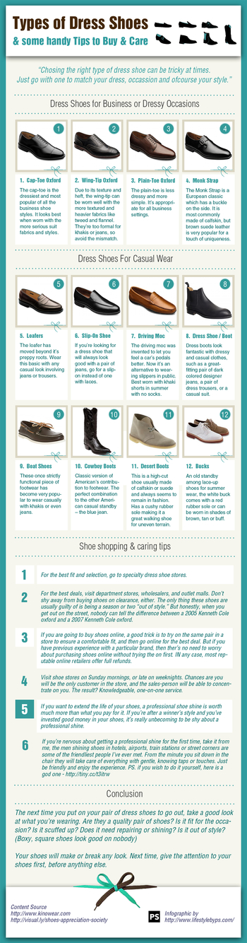 men's shoes infographic #Style #Fashion #Menswear Re-pinned